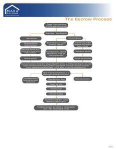 The Escrow Process