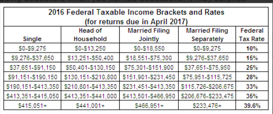 taxbrackets (2).png